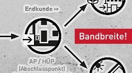 Mehr Bandbreite für alle | Opternus im Editorial der neuesten Haus und Elektronik-Ausgabe