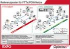 Opternus - <b>Poster</b> | Referenzposter für <b>FTTX/PON-Netze</b>